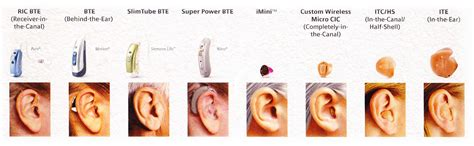 hearing aid types types of deafness pictures to pin on pinterest pinsdaddy