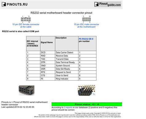 computer serial pinout rs232 db9 pinout diagram wiring diagram