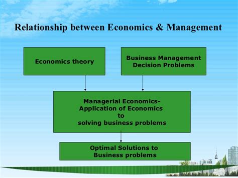 Introduction To Managerial Economics Ppt Mba by Managerial Economics Ppt Baba Mba 2009