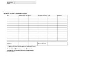 learning templates learning log record template sle