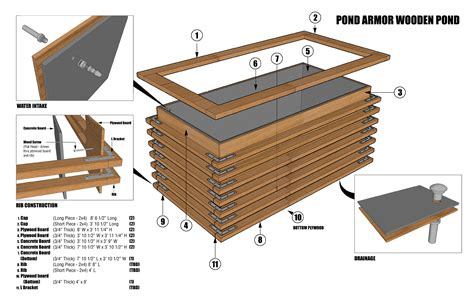 Building a Wooden Pond or Tank
