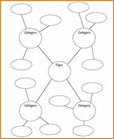 Concept Map Template Word by Concept Map Exles And Templates Concept Map Template