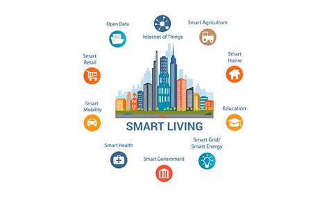 smart living smartliving or as we might live with artificial
