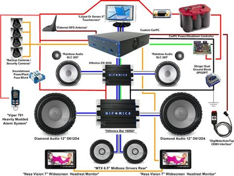 car audio wiring subwoofer wiring diagram with description