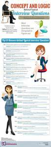 Interview Questions by Concept And Logic Behind Interview Questions My Career Info