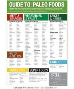 paleo paleo food and sheets on