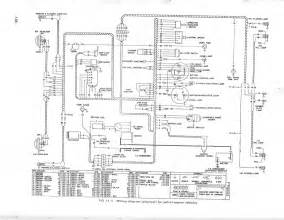 wiring diagram dishwasher get free image about wiring diagram