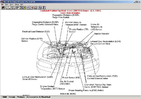 b18a1 wiring diagram obd0 civic vacuum diagram honda