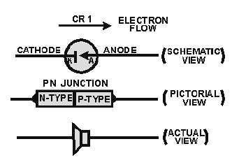 pn junction adalah pn junction nptel pdf 28 images module 2 pn junction module 2 pn junction module 2 pn