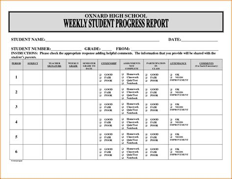 Student Progress Report Template Word
