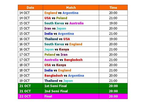 world cup table kabaddi world cup 2016 schedule time table