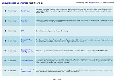 1944 1994 Economics Essay In International 1944 1994 economics essay in international
