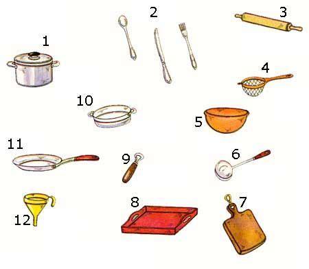 utensili di cucina gli utensili di cucina vocabolario italiano illustrato