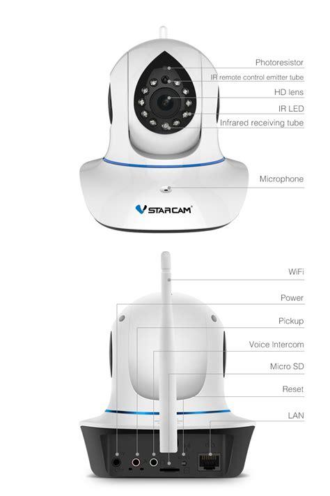 2016 selling vstarcam 1080p wireless hi3518 ip home