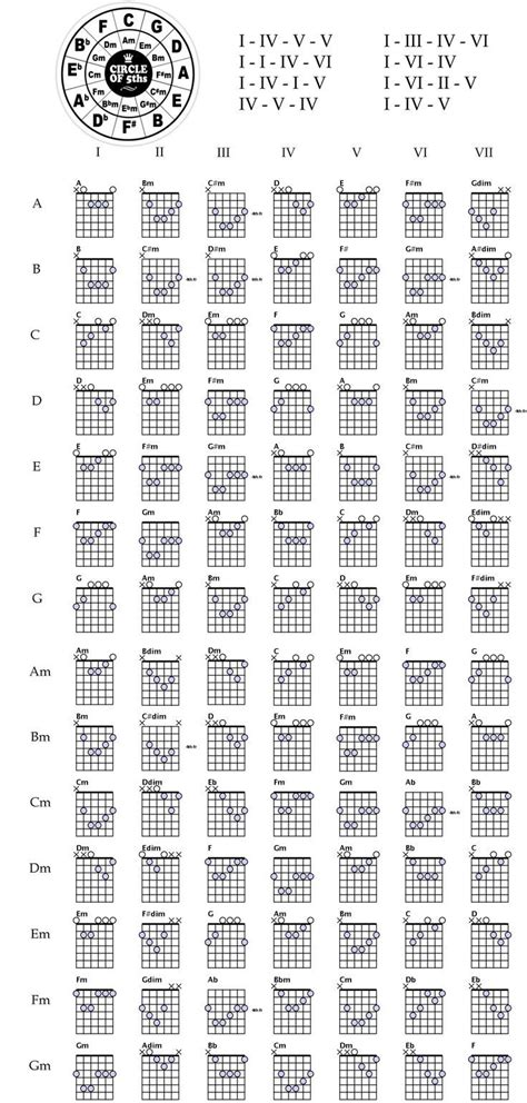 free guitar chord lessons best 25 all guitar chords ideas on pinterest play
