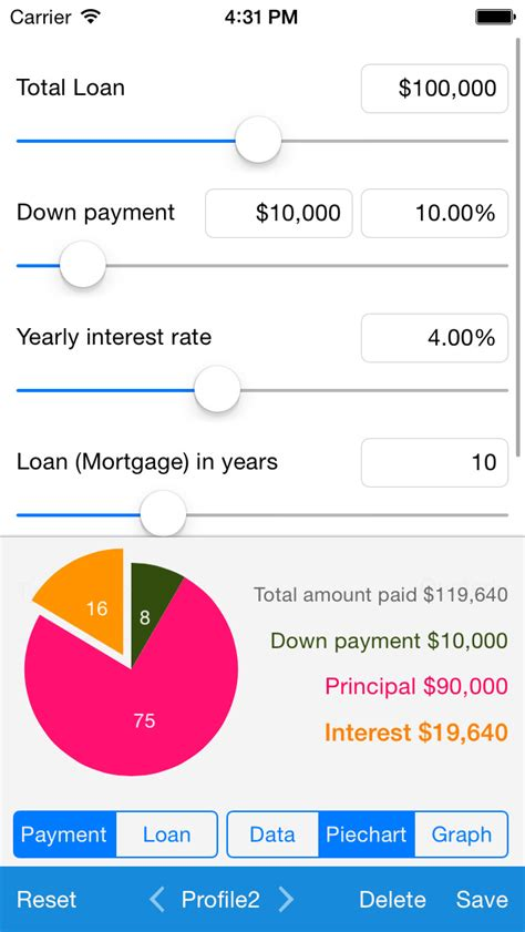 house loan principal and interest calculator loan calculator quick estimate of your loan and mortgage