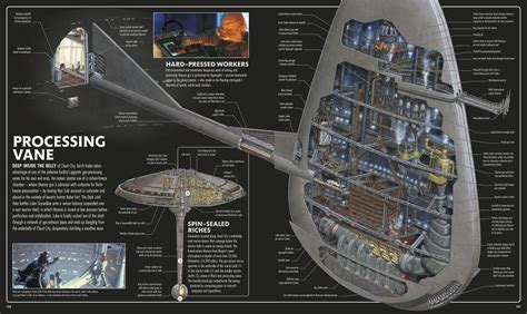 star wars complete locations a look inside star wars complete locations