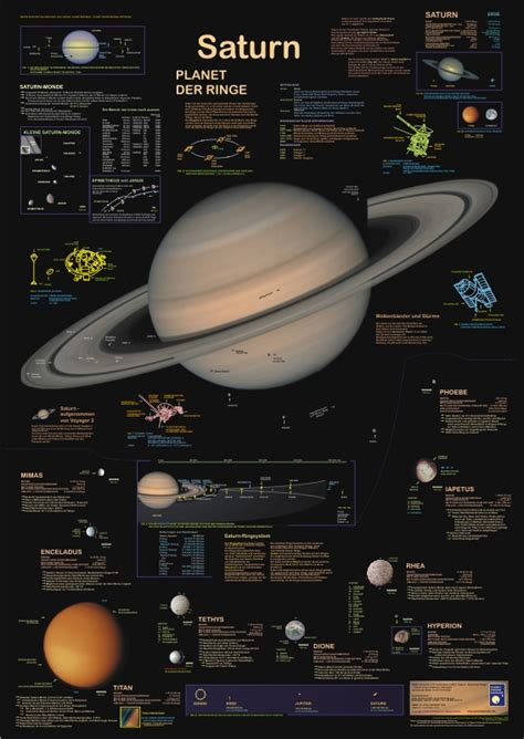 how to make saturn planet poster saturn 187 e t shop