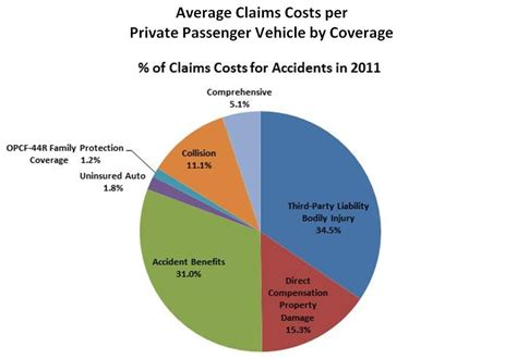 average house insurance rates average house insurance cost uk 28 images calif males subject to higher auto
