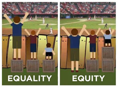 Do You Need An Mba For Equity by Equity And Equality Are Not Equal The Education Trust