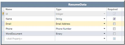 How To Screen Resumes From Job Portals by Oakleaf Systems Windows Azure And Cloud Computing Posts