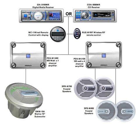boat sound systems alpine marine audio