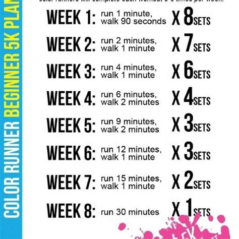 running workouts for beginners run whirlwind run pinterest running workouts and running best 25 running schedule for beginners ideas on pinterest