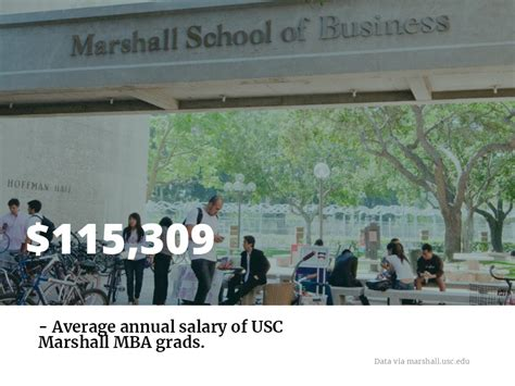 Cost Of Mba At Usc by The Best Angeles Mba Return On Investment Metromba
