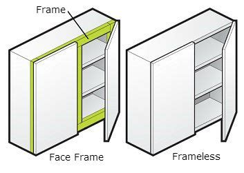 Frameless Cabinet Plans White Style Kitchen Sink Base Cabinet For Our