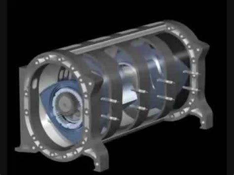 4 rotor animation