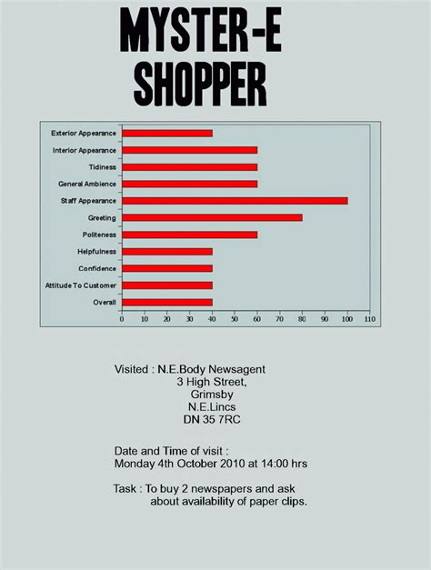 mystery shopper report sle myster e shopper mystery shopping report exles