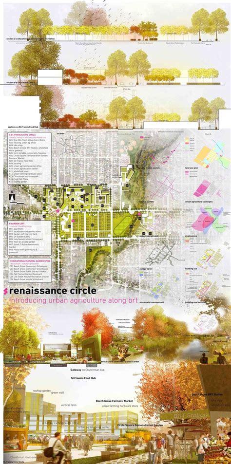 urban community garden plan www pixshark com images www shuoliu org portfolio urban design urban agriculture