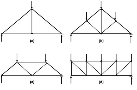 truss free diagram bridges by david blockley