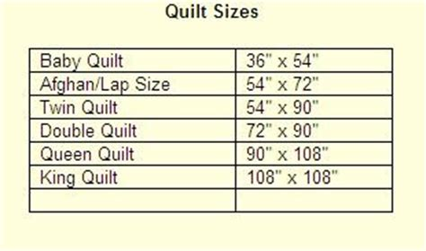 Quilt Size Chart by Quilt Size Chart As A Reference Sewing