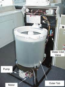 yoreparo solucionado lavadora whirpool no arranca