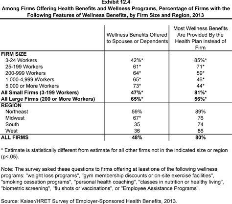 weight management kaiser weight loss programs kaiser weight loss programs