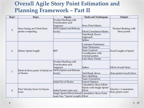 three point estimation template agile estimation for fixed price model