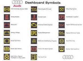 Audi Dashboard Symbols Audi A4 Dashboard Symbols Audi Tips