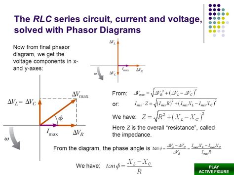 voltage across resistor rlc circuit alternating current ac r l c in ac circuits ppt