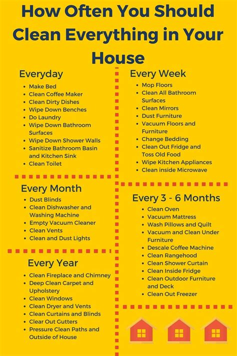 how to clean house go ask here s how often you need to clean everything