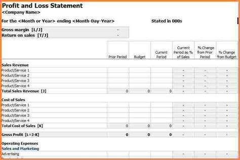 p l spreadsheet template 9 p and l spreadsheet excel spreadsheets