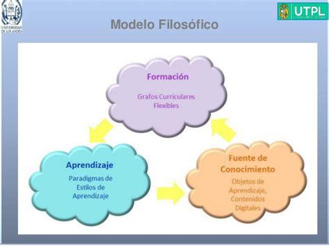 Modelo Curricular Concepto modelo curricular para carreras tic en la era