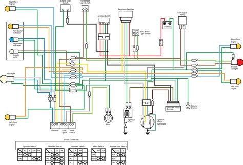 baja designs wiring diagram turn signal designs