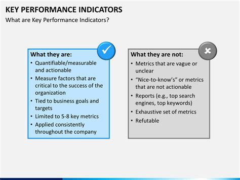 key performance indicator powerpoint template sketchbubble