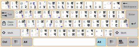 layout of devanagari keyboard gangal marathi font