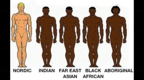 Aryan Race Also Search For The Aryan Race