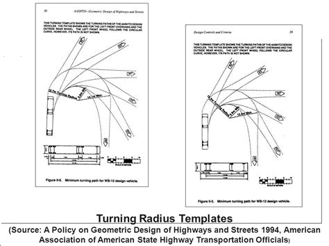 design vehicles and turning path template guide images