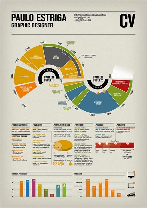 graphic design cv london infographic r 233 sum 233 s 20 great exles infographic