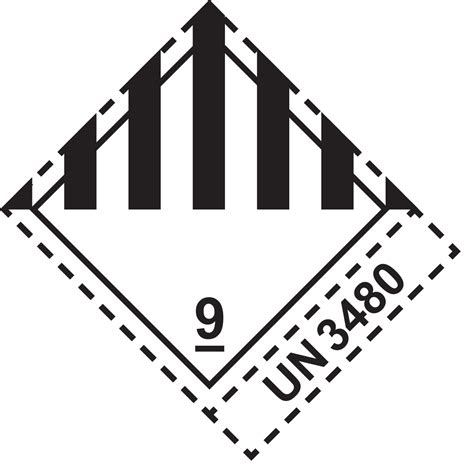 Kennzeichen Aufkleber Pdf by Warenr 252 Cksendungen Retouren Digitalo