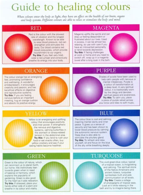 healing colors a color therapy chart you can use feng shui color the